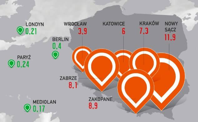 Średnioroczne stężenie benzo[a]pirenu w poszczególnych miastach UE w 2013 roku