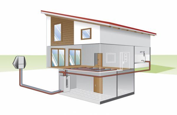 Pompy ciepła | Instalacja z pompą ciepła typu powietrze/woda