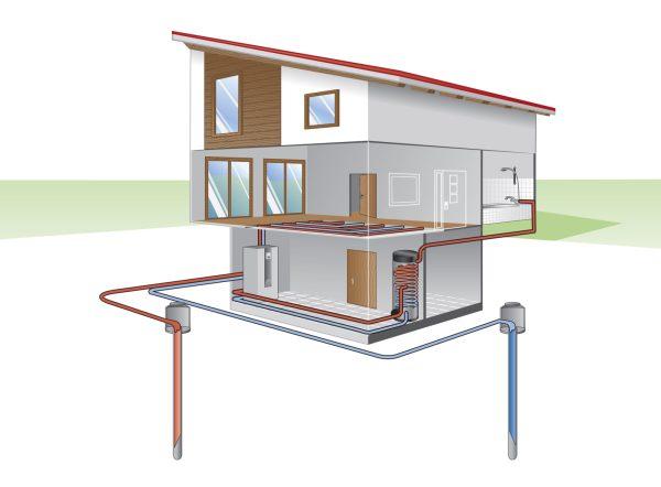 Pompy ciepła | Instalacja (dwuotworowa) z pompą ciepła typu woda/woda