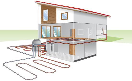 Pompy ciepła | Instalacja (horyzontalna) z pompą ciepła typu solanka/woda