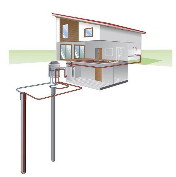Pompy ciepła | Instalacja (pionowa) z pompą ciepła typu solanka/woda