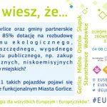 Europejski Tydzień Zrównoważonej Energii w Gorlicach