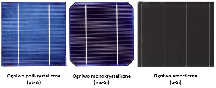 Wybitny Ogniwa fotowoltaiczne   Małopolska w zdrowej atmosferze QD67