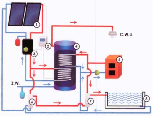 System do podgrzewania wody basenowej i c.w.u.