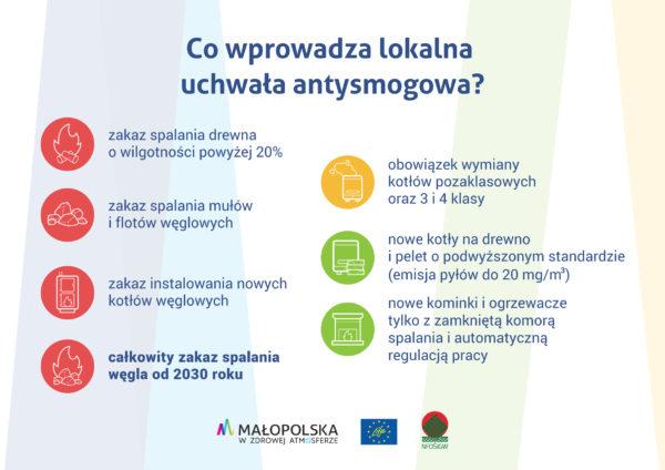 eko infografika 00